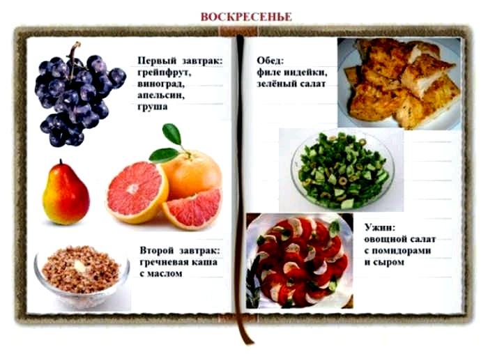 Меню Для Раздельного Питания Для Похудения Зимой. Худеем за 2 недели: чудеса раздельного питания